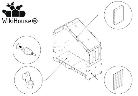 WikiHouse, an open source house design and construction kit. It's aim is to allow anyone to design, download, and 'print' CNC-milled houses and components, which can be assembled with minimal formal skill or training.